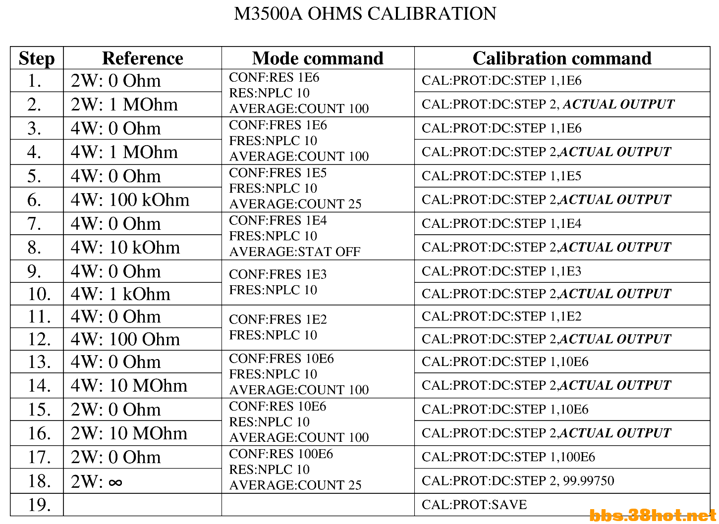Ohms Calibration.png